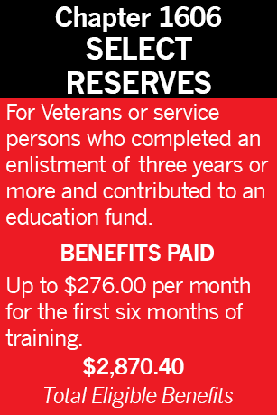 Pictured are the Select Reserves Benefits Paid